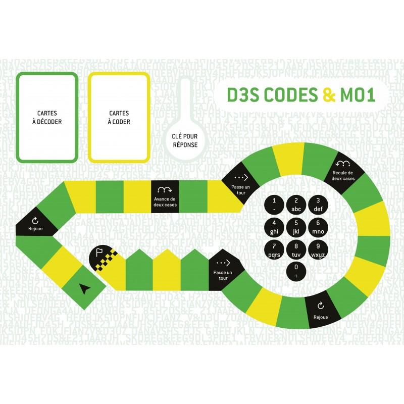 Des codes et moi